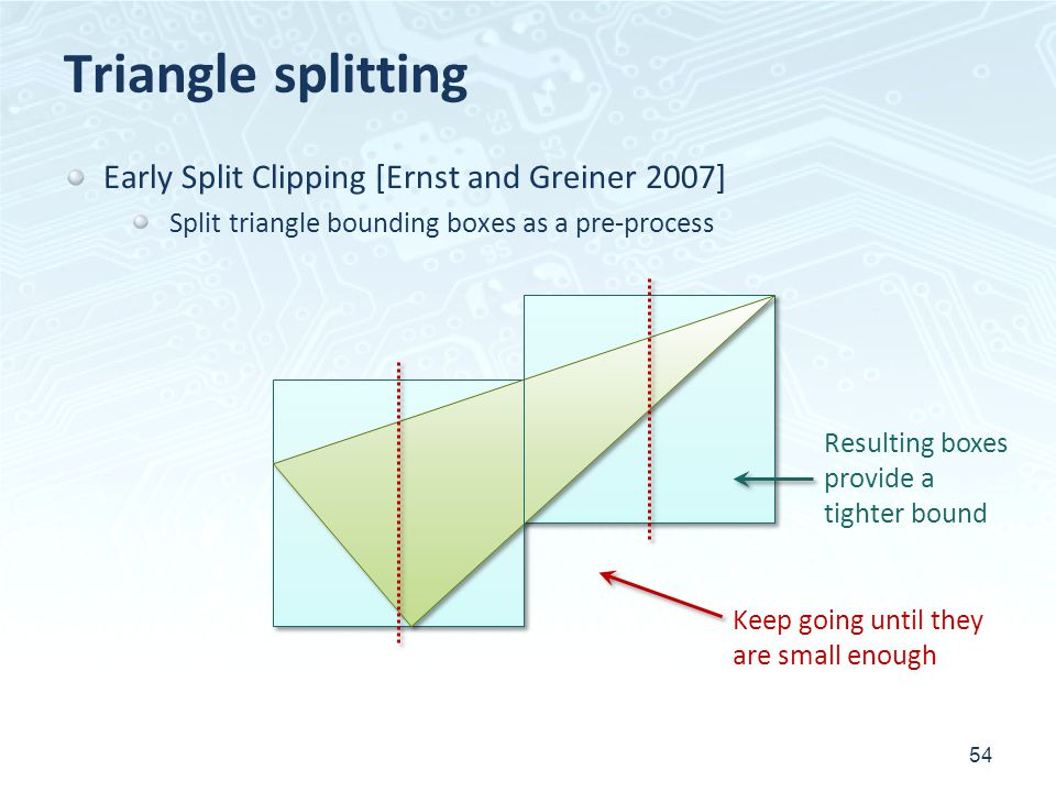 Triangle splitting Early Split Clipping [Ernst and Greiner 2007]